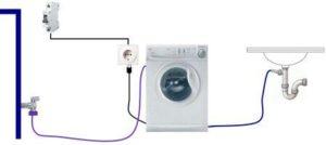 Установка стиральных машин в Орле